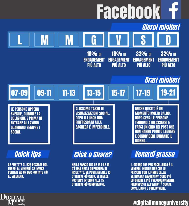 come ottenere visualizzazioni sui social